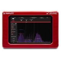Triplett Wi-Fi Hound 2.4 GHz & 5 GHz RF Spectrum Analyzer