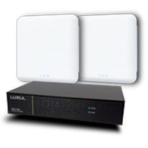 Standard Power Ac1200 Wireless Controller System