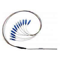Breakout Kit, 12f Ribbon, Sm, Lc, 3m